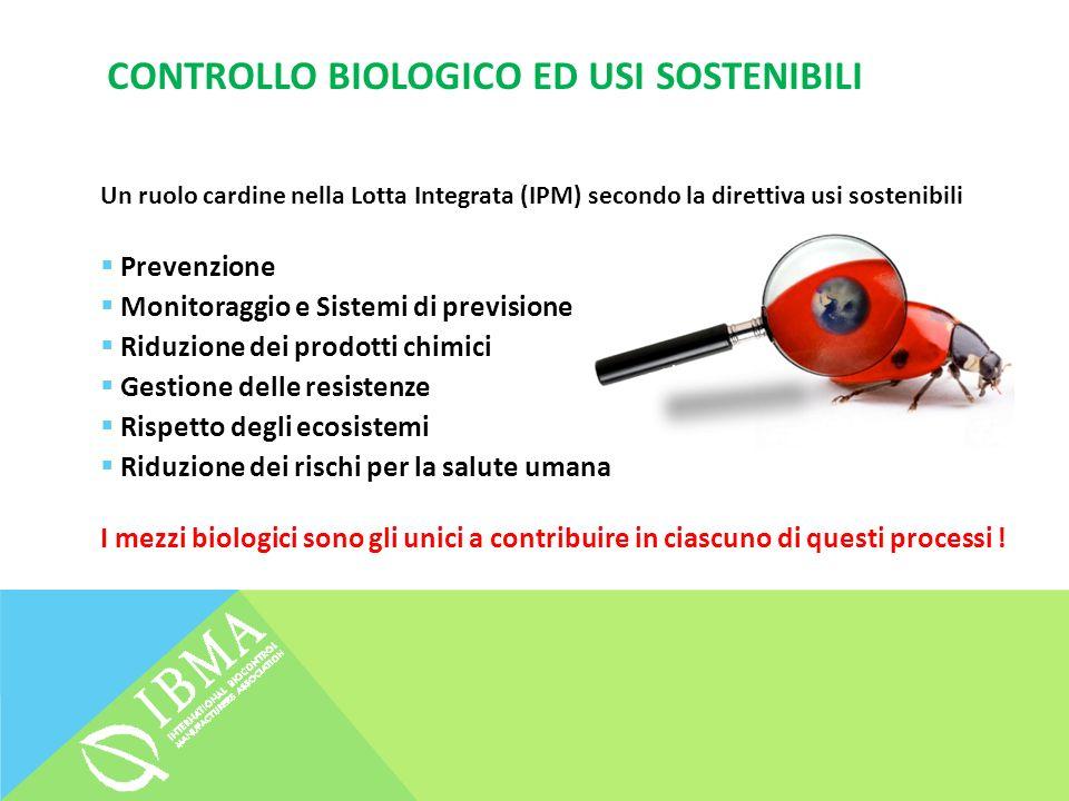 CONTROLLO BIOLOGICO ED USI SOSTENIBILI Un ruolo cardine nella Lotta Integrata (IPM) secondo la direttiva usi sostenibili Prevenzione Monitoraggio e Si