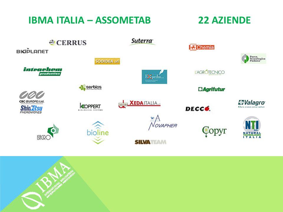 IBMA ITALIA – ASSOMETAB22 AZIENDE