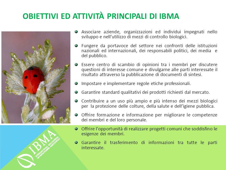 OBIETTIVI ED ATTIVITÀ PRINCIPALI DI IBMA Associare aziende, organizzazioni ed individui impegnati nello sviluppo e nellutilizzo di mezzi di controllo biologici.