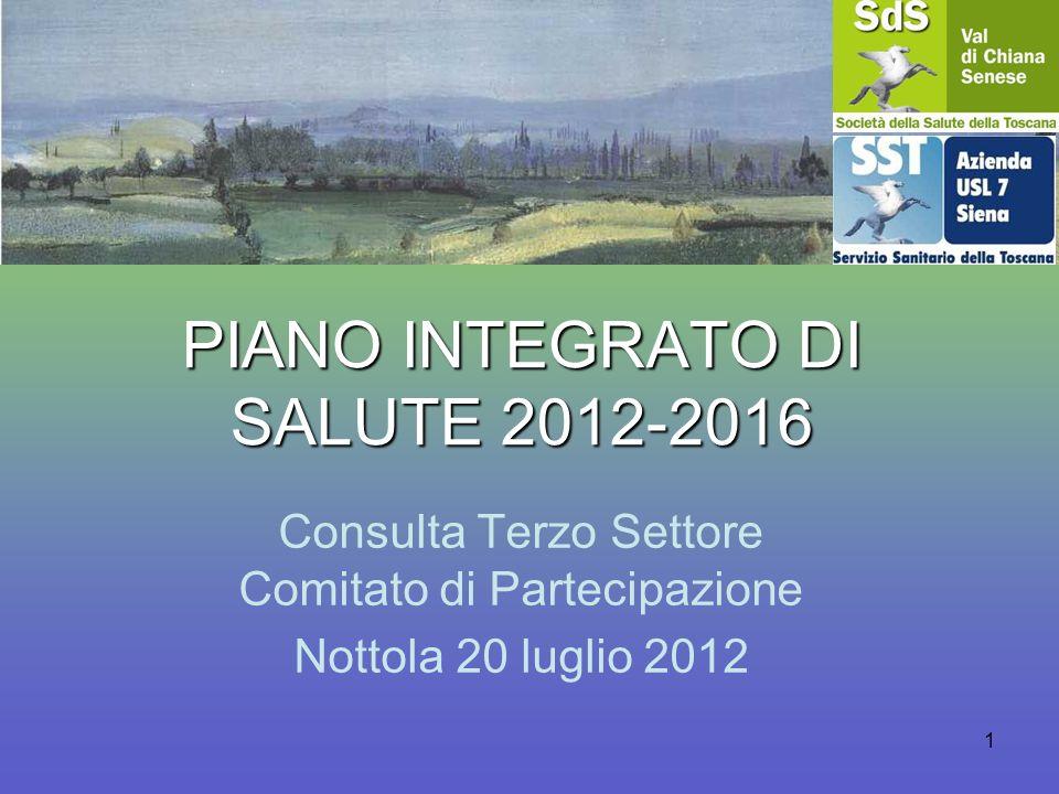 1 PIANO INTEGRATO DI SALUTE 2012-2016 Consulta Terzo Settore Comitato di Partecipazione Nottola 20 luglio 2012