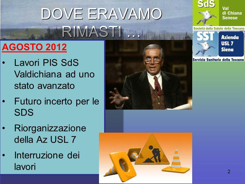 DOVE ERAVAMO RIMASTI … 2 AGOSTO 2012 Lavori PIS SdS Valdichiana ad uno stato avanzato Futuro incerto per le SDS Riorganizzazione della Az USL 7 Interruzione dei lavori