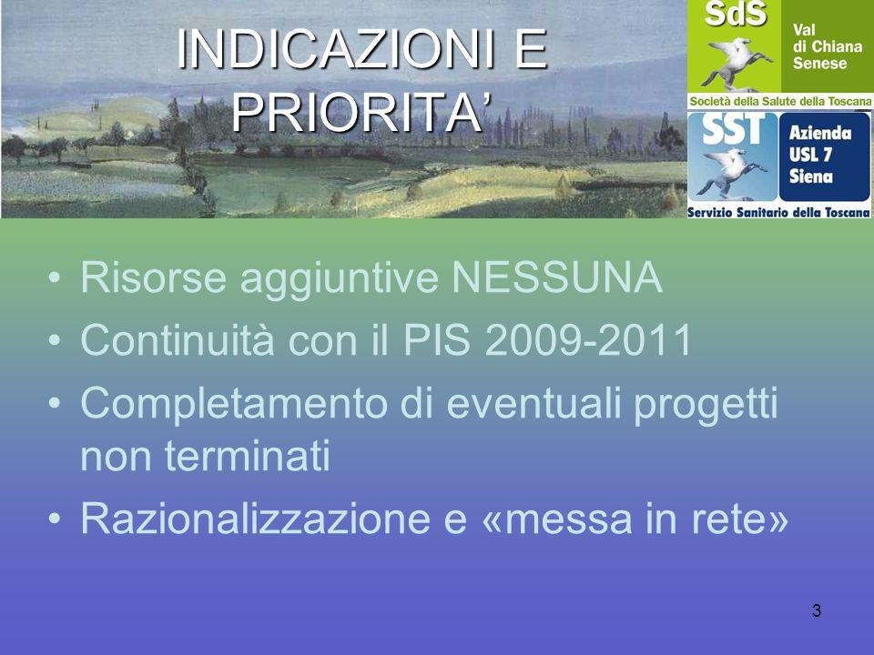 INDICAZIONI E PRIORITA Risorse aggiuntive NESSUNA Continuità con il PIS 2009-2011 Completamento di eventuali progetti non terminati Razionalizzazione e «messa in rete» 3