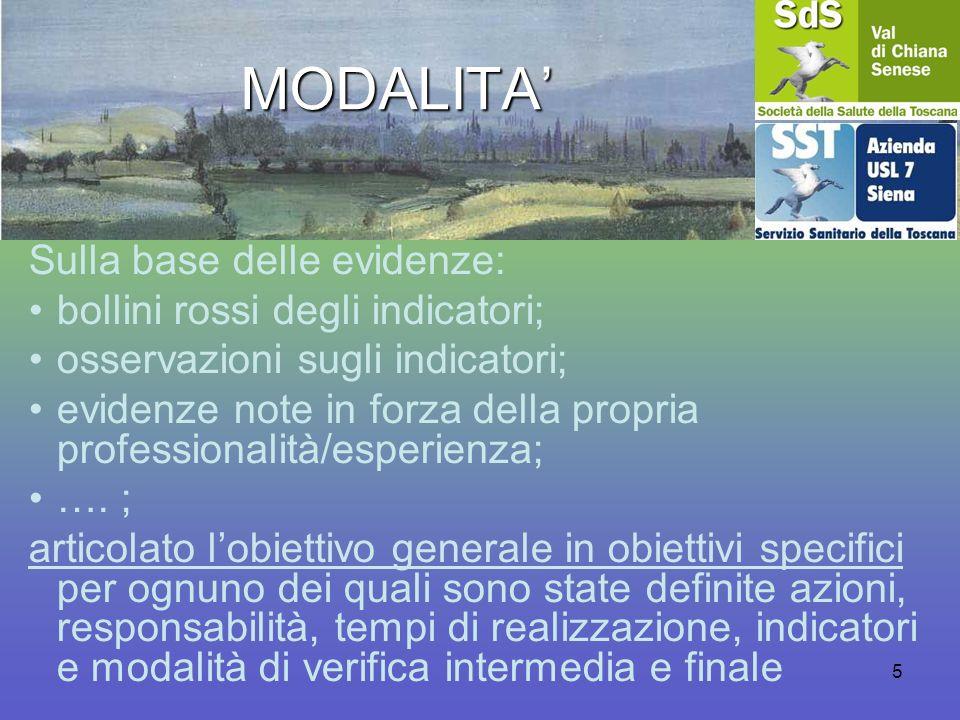 TRASPARENZA Tutto il lavoro dei collaboratori e dei gruppi di lavoro è sempre stato pubblicato sul sito, seduta per seduta www.sdsvaldichianasenese.it 6