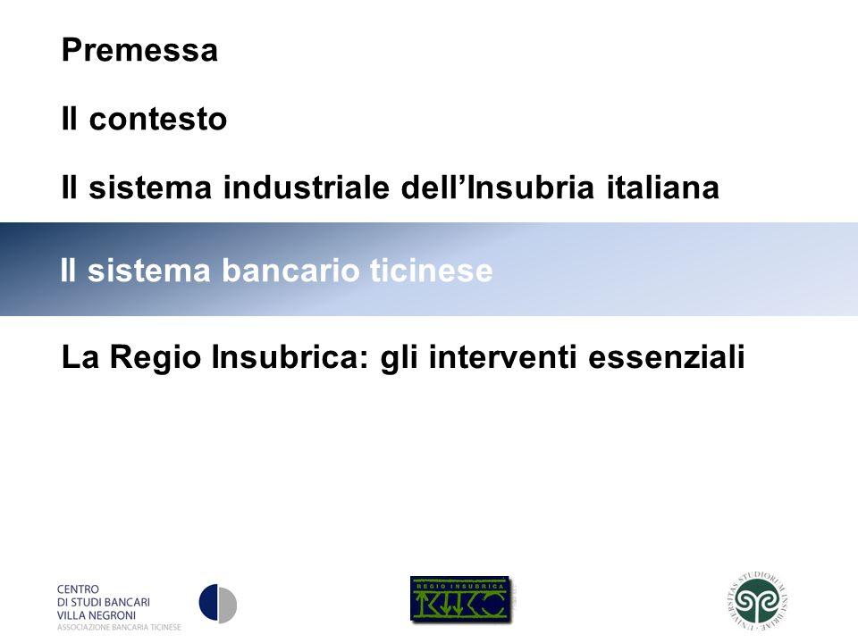 28 Il sistema bancario ticinese La Regio Insubrica: gli interventi essenziali Premessa Il contesto Il sistema industriale dellInsubria italiana