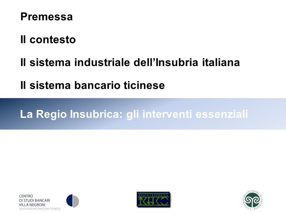 41 La Regio Insubrica: gli interventi essenziali Premessa Il contesto Il sistema industriale dellInsubria italiana Il sistema bancario ticinese