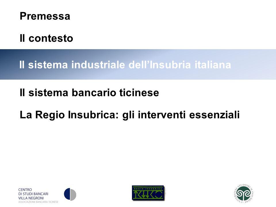 9 Il sistema industriale dellInsubria italiana Il sistema bancario ticinese La Regio Insubrica: gli interventi essenziali Premessa Il contesto