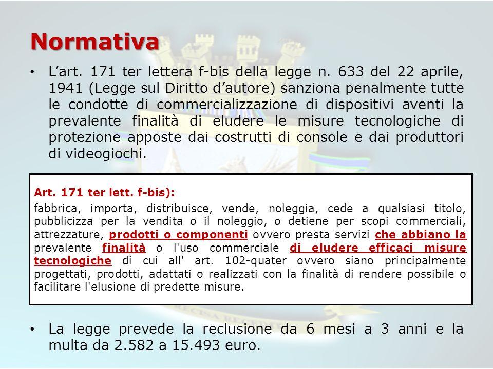 Normativa Lart. 171 ter lettera f-bis della legge n.