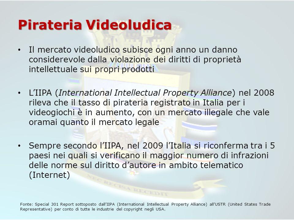 Impatto economico 30 videogiochi pirata caricabili su ogni dispositivo 30,12 prezzo medio di un videogioco sul mercato legale 1.796.250 numero totale di videogiochi pirata caricabili 54.103.050 danno indotto al mercato legale con limportazione illecita individuata con loperazione MOD OVER 627.800.000 vendite totali di videogiochi in Italia nel 20098.6% quota di mercato della filiera illecita individuata