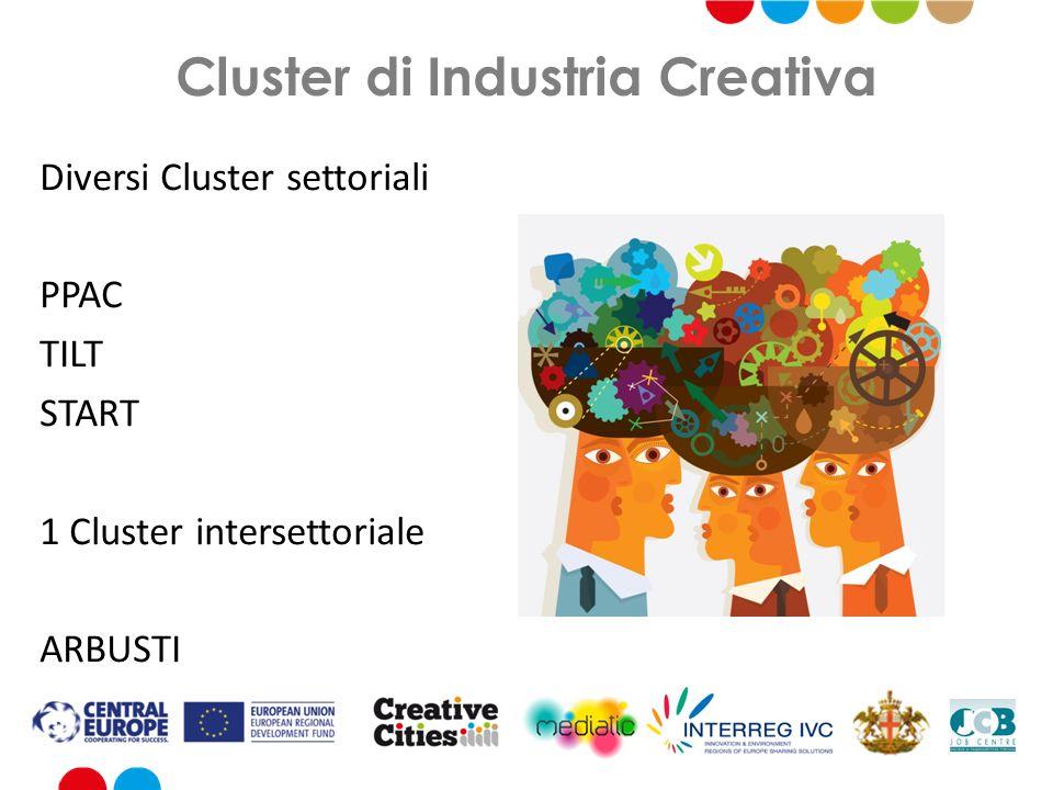 Diversi Cluster settoriali PPAC TILT START 1 Cluster intersettoriale ARBUSTI Cluster di Industria Creativa