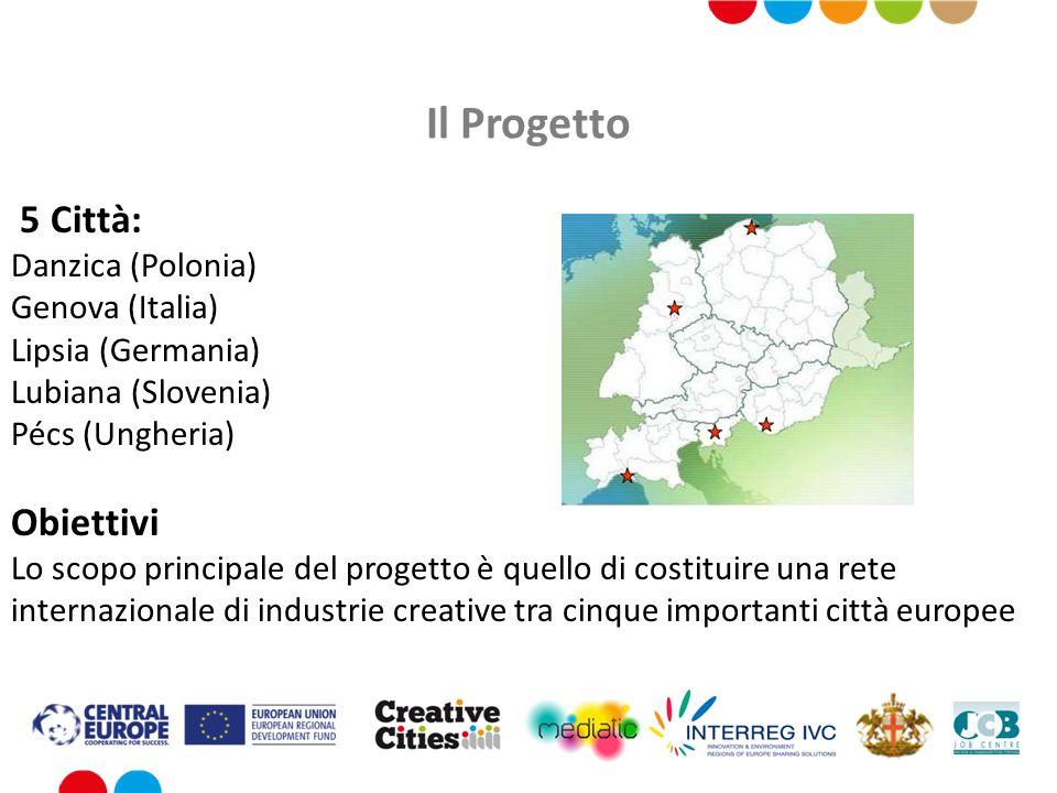 Il Progetto 5 Città: Danzica (Polonia) Genova (Italia) Lipsia (Germania) Lubiana (Slovenia) Pécs (Ungheria) Obiettivi Lo scopo principale del progetto è quello di costituire una rete internazionale di industrie creative tra cinque importanti città europee