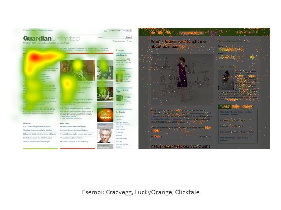 Esempi: Crazyegg, LuckyOrange, Clicktale
