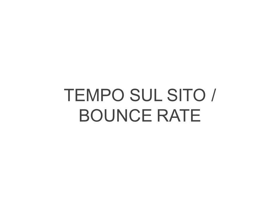 TEMPO SUL SITO / BOUNCE RATE