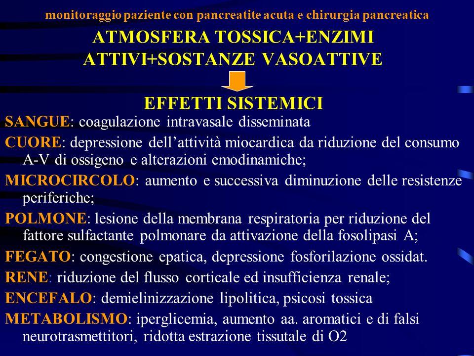 ATMOSFERA TOSSICA+ENZIMI ATTIVI+SOSTANZE VASOATTIVE EFFETTI SISTEMICI SANGUE: coagulazione intravasale disseminata CUORE: depressione dellattività mio
