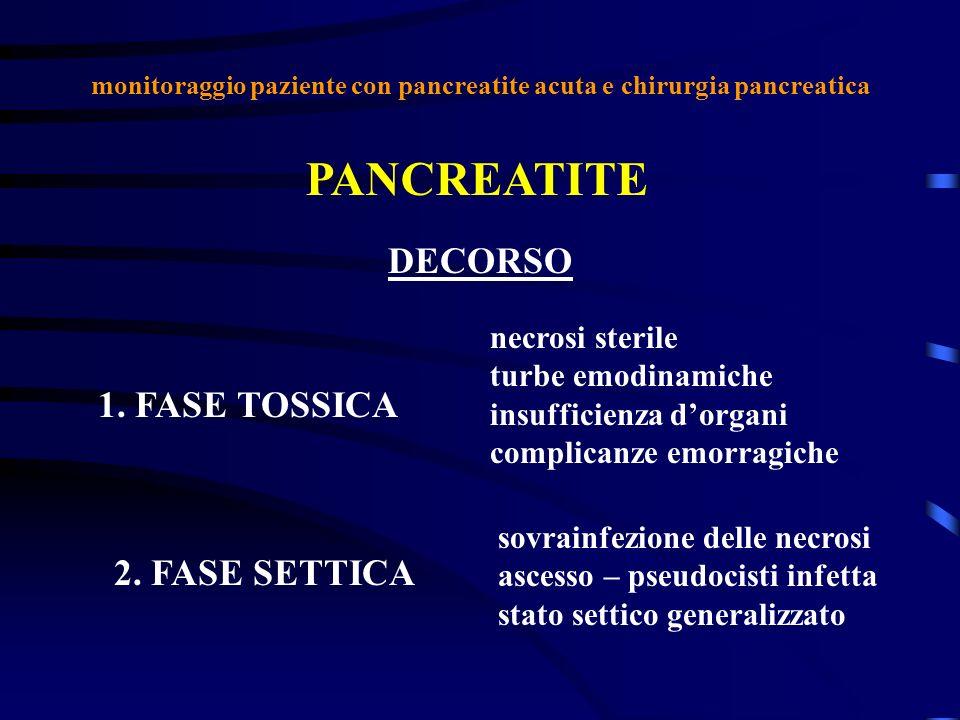 PANCREATITE 2. FASE SETTICA DECORSO necrosi sterile turbe emodinamiche insufficienza dorgani complicanze emorragiche 1. FASE TOSSICA sovrainfezione de
