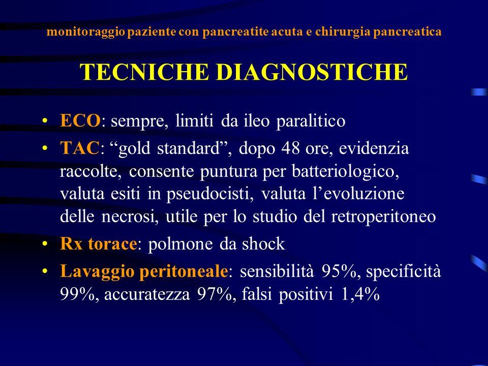 TECNICHE DIAGNOSTICHE ECO: sempre, limiti da ileo paralitico TAC: gold standard, dopo 48 ore, evidenzia raccolte, consente puntura per batteriologico,