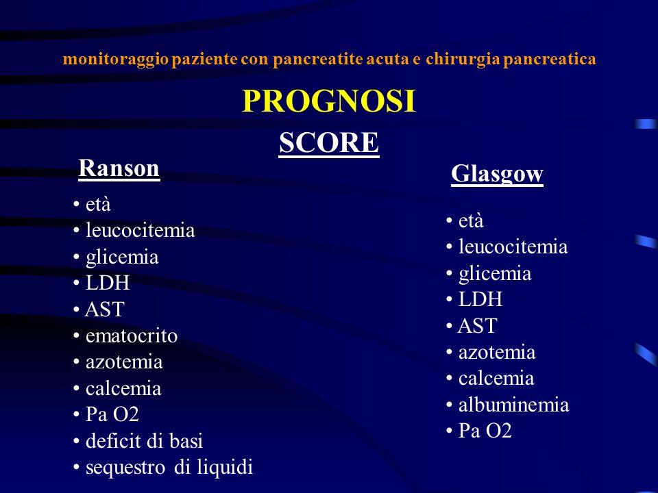 monitoraggio paziente con pancreatite acuta e chirurgia pancreatica PROGNOSI età leucocitemia glicemia LDH AST ematocrito azotemia calcemia Pa O2 defi