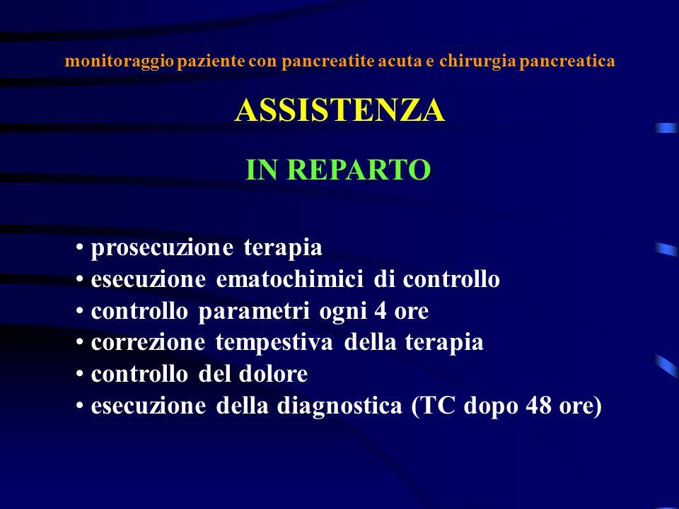 monitoraggio paziente con pancreatite acuta e chirurgia pancreatica ASSISTENZA IN REPARTO prosecuzione terapia esecuzione ematochimici di controllo co