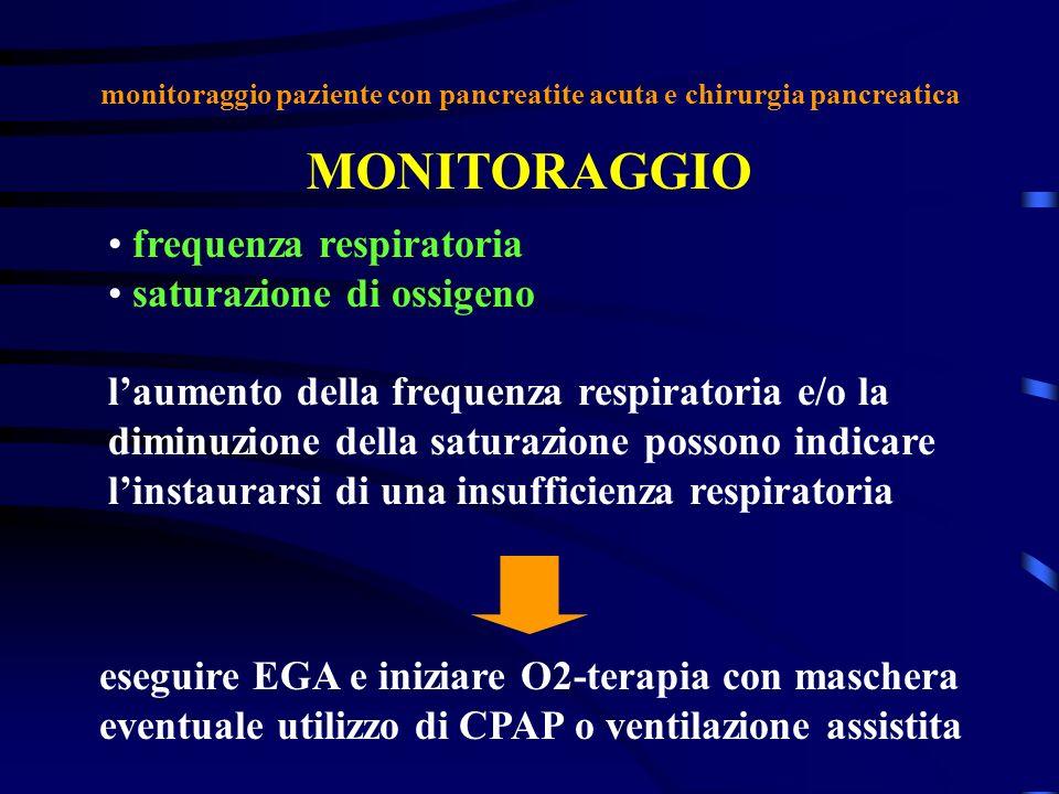 monitoraggio paziente con pancreatite acuta e chirurgia pancreatica MONITORAGGIO frequenza respiratoria saturazione di ossigeno laumento della frequen