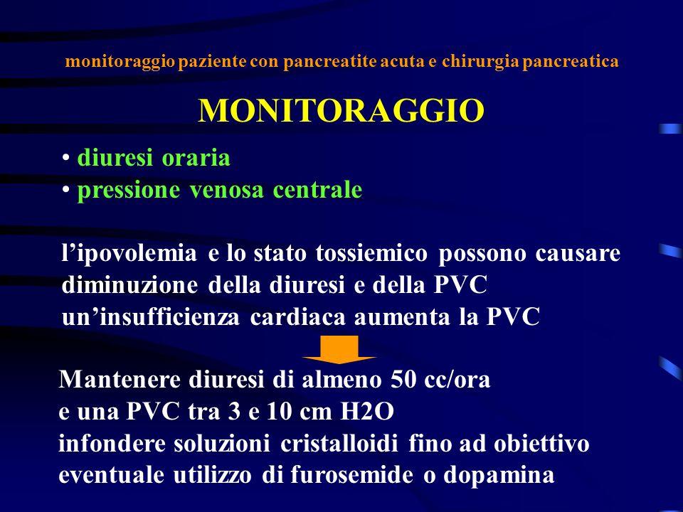monitoraggio paziente con pancreatite acuta e chirurgia pancreatica MONITORAGGIO diuresi oraria pressione venosa centrale lipovolemia e lo stato tossi