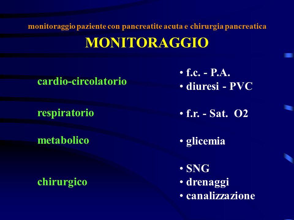 monitoraggio paziente con pancreatite acuta e chirurgia pancreatica MONITORAGGIO f.c. - P.A. diuresi - PVC f.r. - Sat. O2 glicemia SNG drenaggi canali