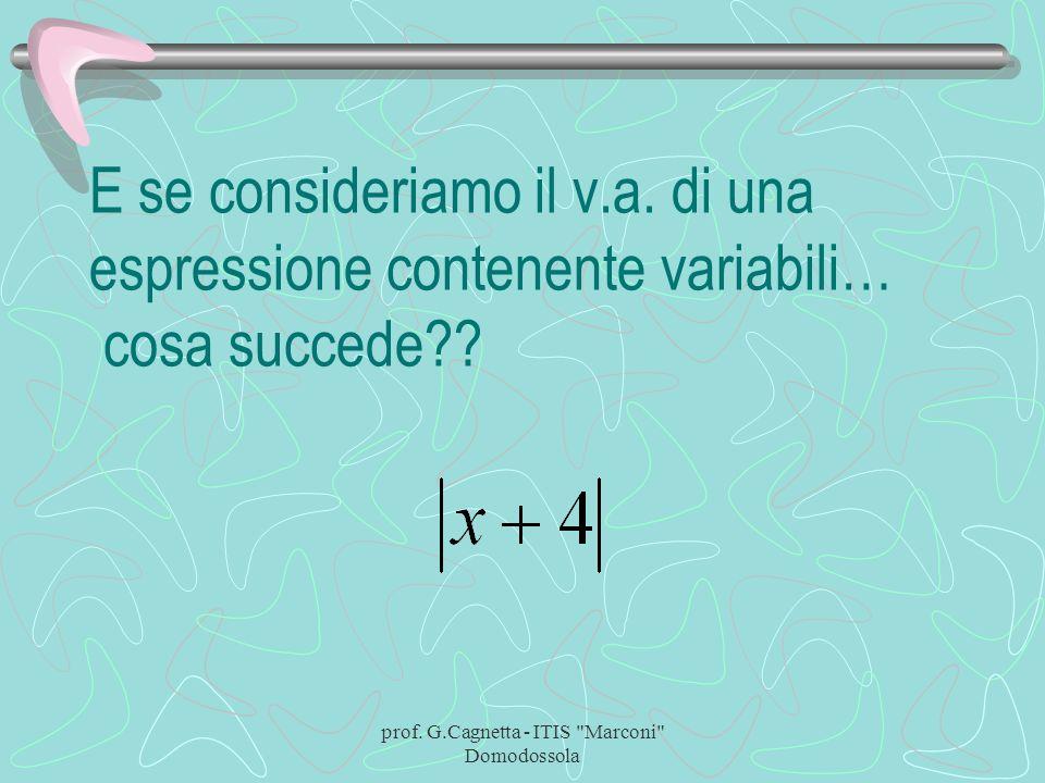 prof. G.Cagnetta - ITIS