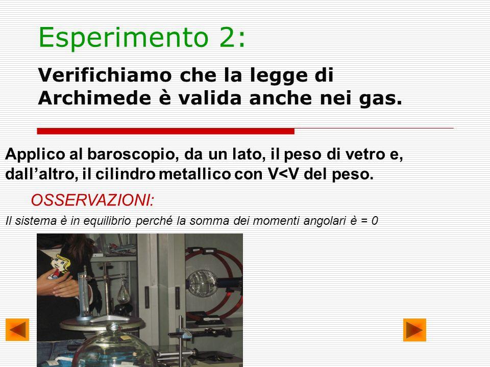 Esperimento 2: Verifichiamo che la legge di Archimede è valida anche nei gas. OSSERVAZIONI: Applico al baroscopio, da un lato, il peso di vetro e, dal