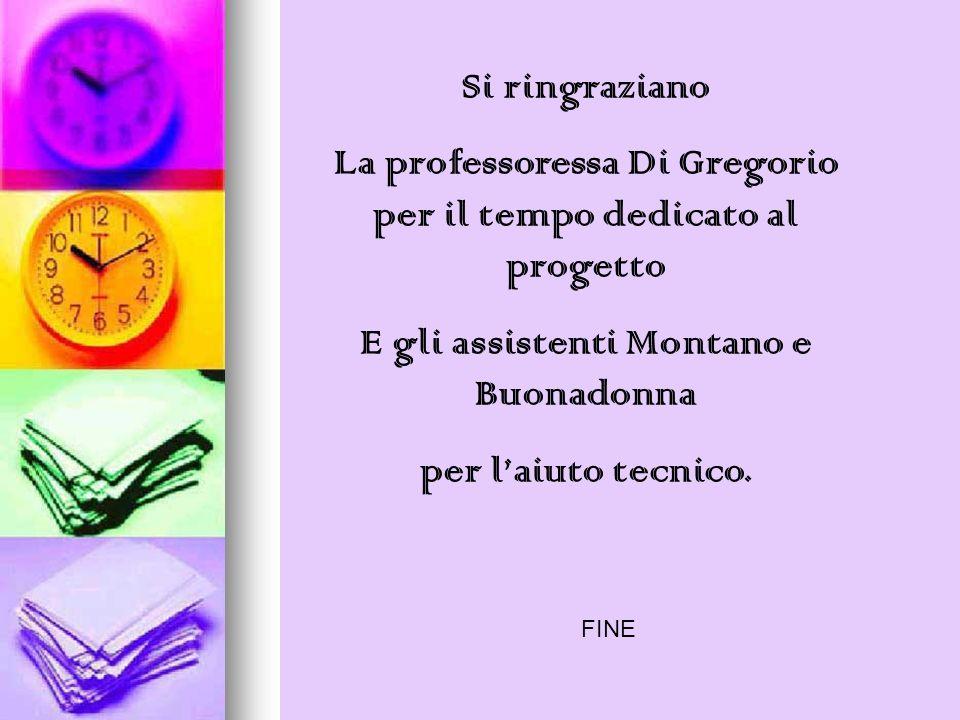 Si ringraziano La professoressa Di Gregorio per il tempo dedicato al progetto E gli assistenti Montano e Buonadonna per laiuto tecnico. FINE