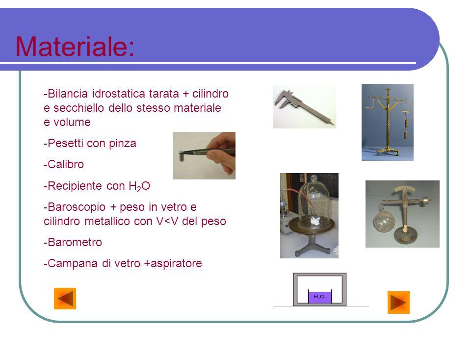 Materiale: -Bilancia idrostatica tarata + cilindro e secchiello dello stesso materiale e volume -Pesetti con pinza -Calibro -Recipiente con H 2 O -Bar