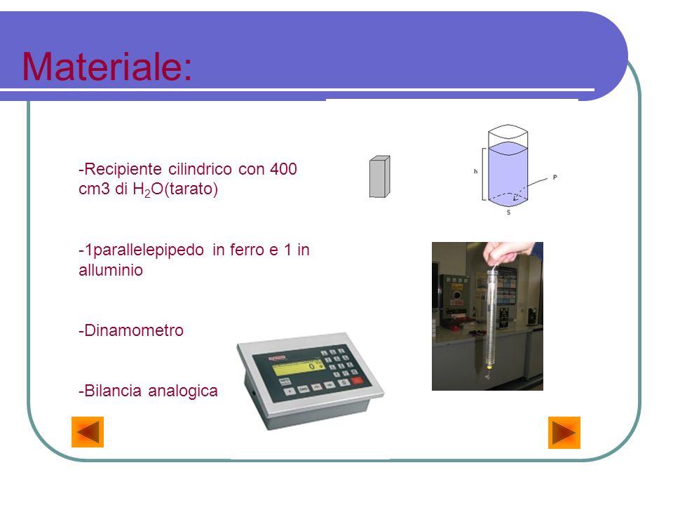 Materiale: -Recipiente cilindrico con 400 cm3 di H 2 O(tarato) -1parallelepipedo in ferro e 1 in alluminio -Dinamometro -Bilancia analogica