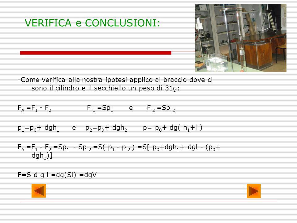 VERIFICA e CONCLUSIONI: -Come verifica alla nostra ipotesi applico al braccio dove ci sono il cilindro e il secchiello un peso di 31g: F A =F 1 - F 2
