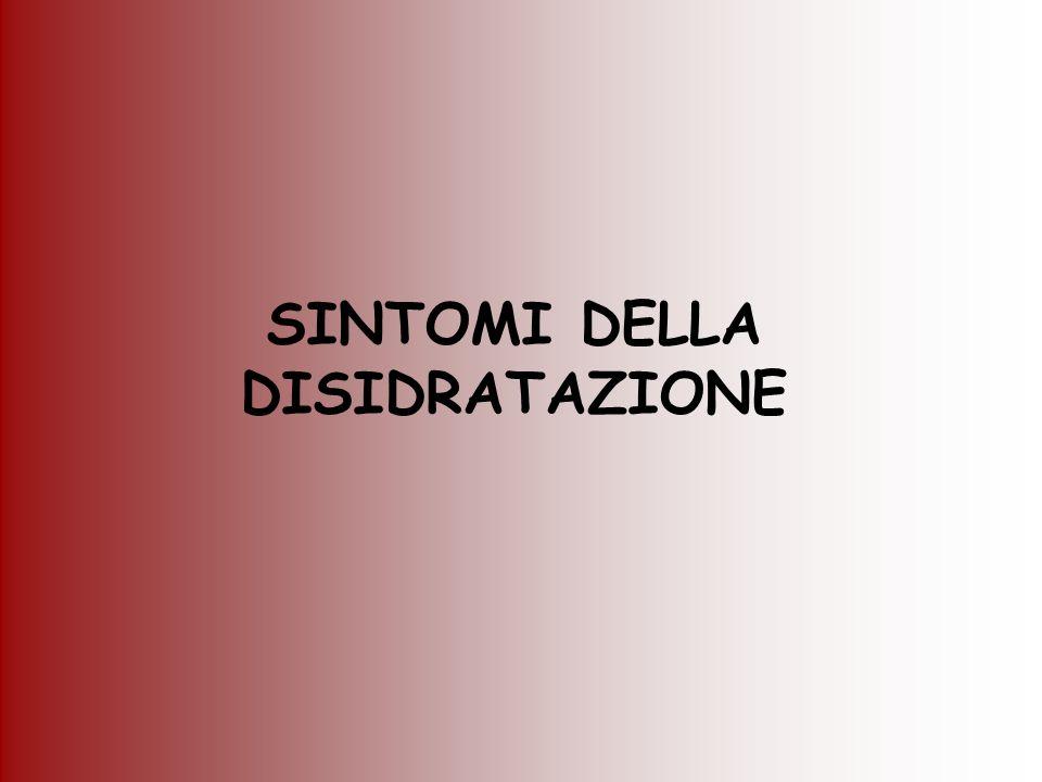 SINTOMI DELLA DISIDRATAZIONE