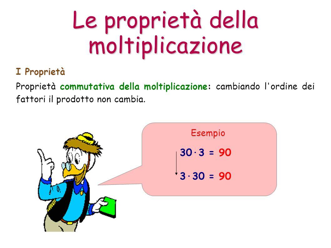 Proprietà commutativa della moltiplicazione: cambiando l'ordine dei fattori il prodotto non cambia. I Proprietà Esempio Le proprietà della moltiplicaz