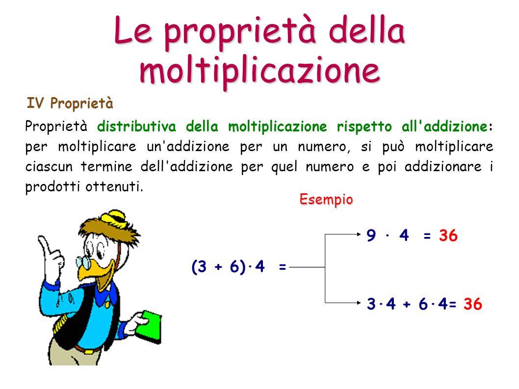 Proprietà distributiva della moltiplicazione rispetto all'addizione: per moltiplicare un'addizione per un numero, si può moltiplicare ciascun termine