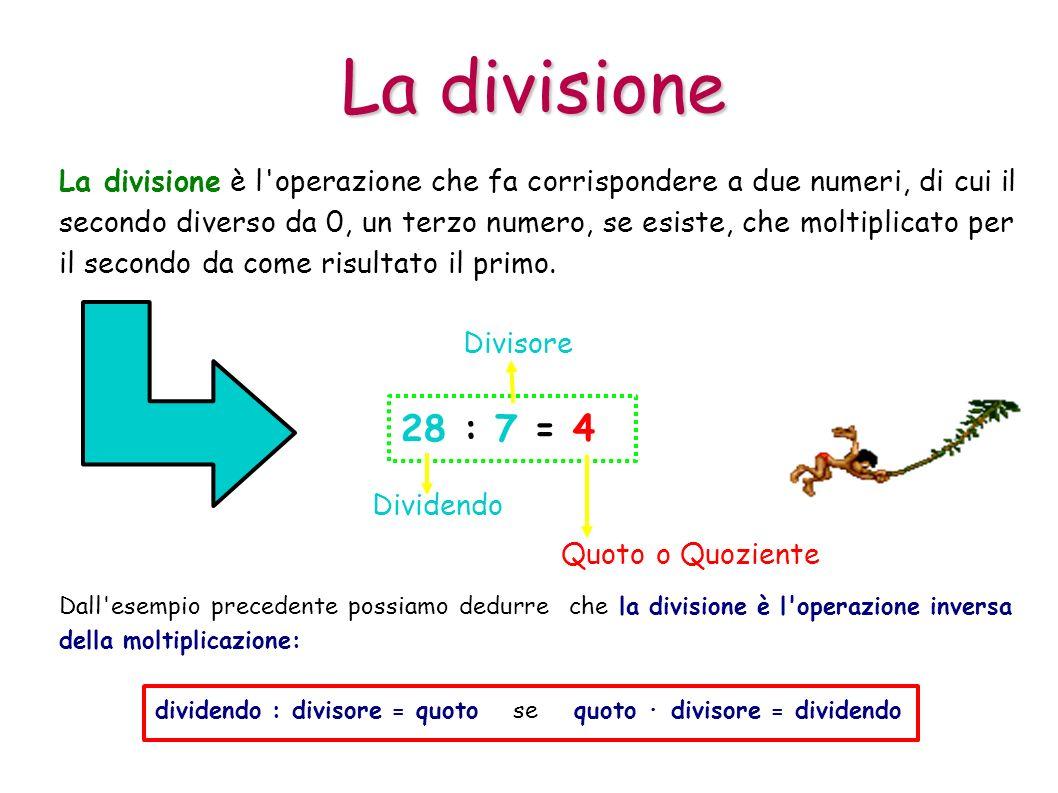 La divisione La divisione è l'operazione che fa corrispondere a due numeri, di cui il secondo diverso da 0, un terzo numero, se esiste, che moltiplica