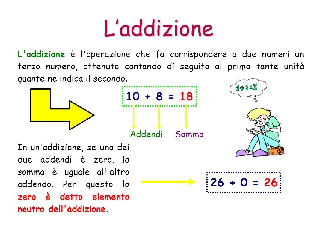 L'addizione è l'operazione che fa corrispondere a due numeri un terzo numero, ottenuto contando di seguito al primo tante unità quante ne indica il se