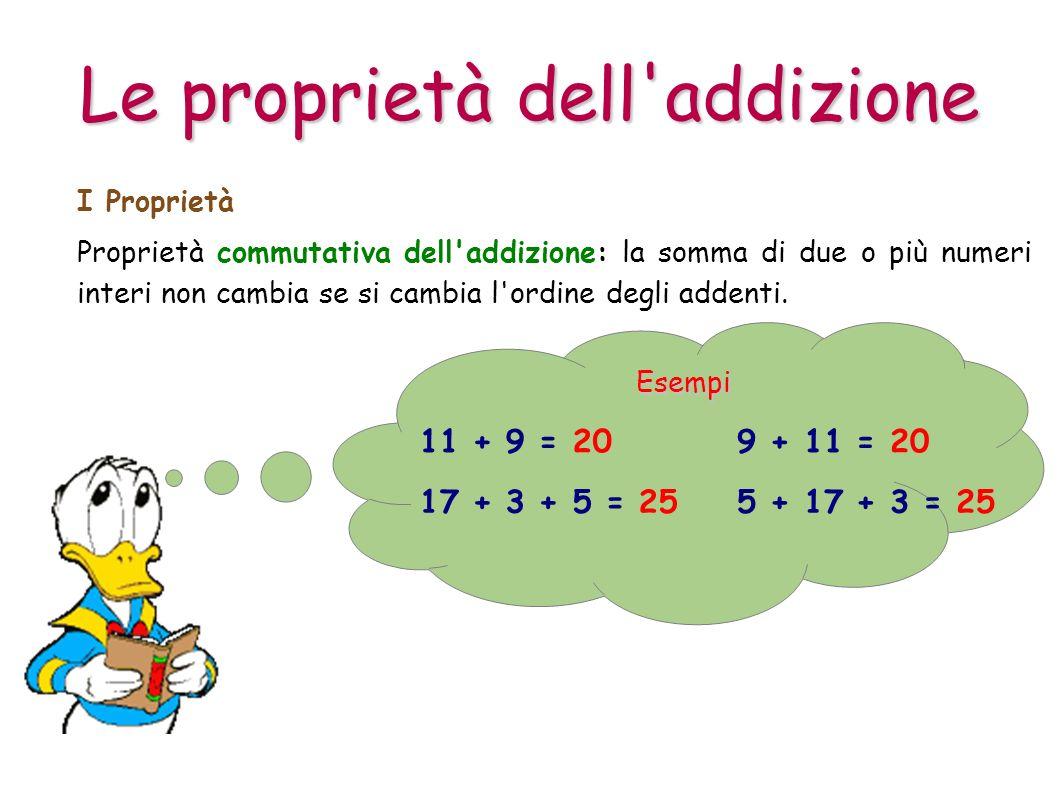 Le proprietà dell'addizione Proprietà commutativa dell'addizione: la somma di due o più numeri interi non cambia se si cambia l'ordine degli addenti.