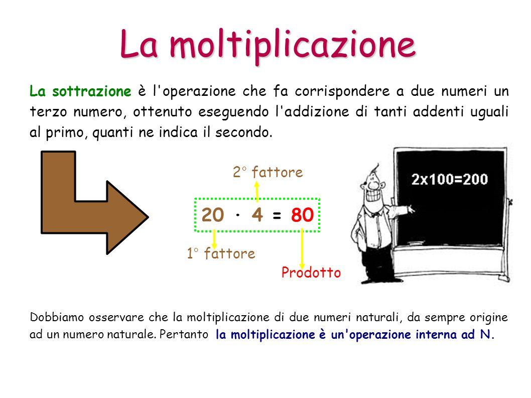 La moltiplicazione La sottrazione è l'operazione che fa corrispondere a due numeri un terzo numero, ottenuto eseguendo l'addizione di tanti addenti ug