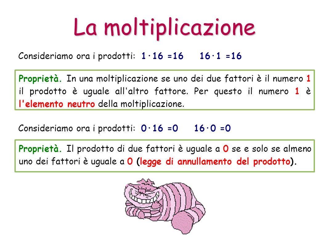 La moltiplicazione Consideriamo ora i prodotti: 1·16 =16 16·1 =16 Proprietà. In una moltiplicazione se uno dei due fattori è il numero 1 il prodotto è