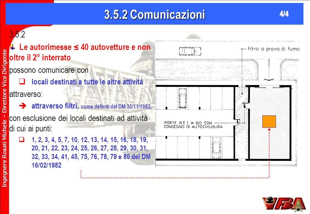3.5.2 Comunicazioni 3.5.2 Le autorimesse 40 autovetture e non oltre il 2° interrato possono comunicare con locali destinati a tutte le altre attività attraverso: attraverso filtri, come definiti dal DM 30/11/1983, con esclusione dei locali destinati ad attività di cui ai punti: 1, 2, 3, 4, 5, 7, 10, 12, 13, 14, 15, 16, 18, 19, 20, 21, 22, 23, 24, 25, 26, 27, 28, 29, 30, 31, 32, 33, 34, 41, 45, 75, 76, 78, 79 e 80 del DM 16/02/1982 4/4