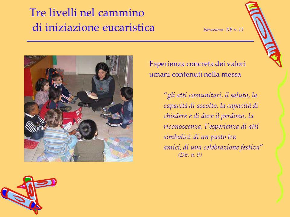 Tre livelli nel cammino di iniziazione eucaristica Istruzione- RE n. 13 Esperienza concreta dei valori umani contenuti nella messa gli atti comunitari