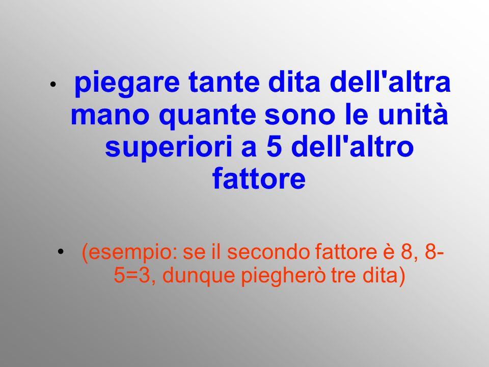 piegare tante dita dell'altra mano quante sono le unità superiori a 5 dell'altro fattore (esempio: se il secondo fattore è 8, 8- 5=3, dunque piegherò