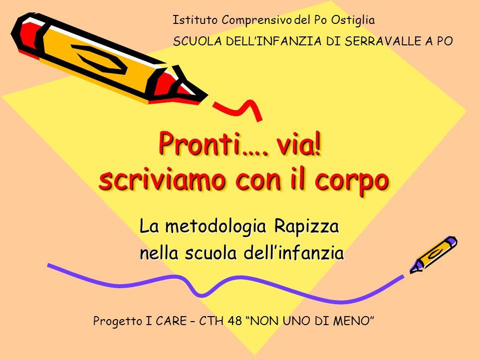 Pronti…. via! scriviamo con il corpo La metodologia Rapizza nella scuola dellinfanzia nella scuola dellinfanzia Istituto Comprensivo del Po Ostiglia S