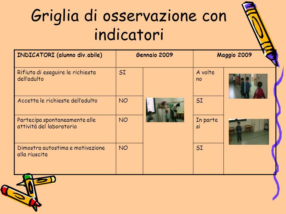 Griglia di osservazione con indicatori INDICATORI (alunno div.abile)Gennaio 2009Maggio 2009 Rifiuta di eseguire le richiesta delladulto SIA volte no A