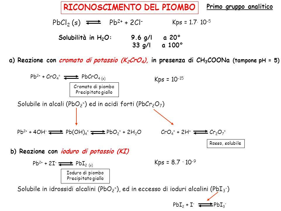 RICONOSCIMENTO DEL PIOMBO a) Reazione con cromato di potassio (K 2 CrO 4 ), in presenza di CH 3 COONa (tampone pH = 5) b) Reazione con ioduro di potas