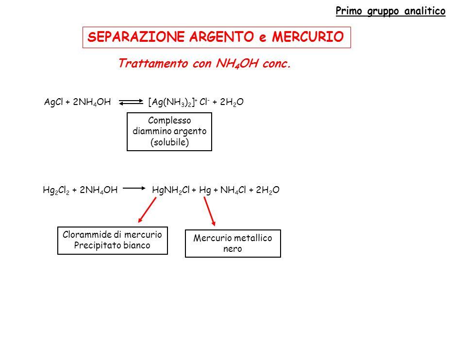 SEPARAZIONE ARGENTO e MERCURIO Primo gruppo analitico Trattamento con NH 4 OH conc. Hg 2 Cl 2 + 2NH 4 OH HgNH 2 Cl + Hg + NH 4 Cl + 2H 2 O Complesso d