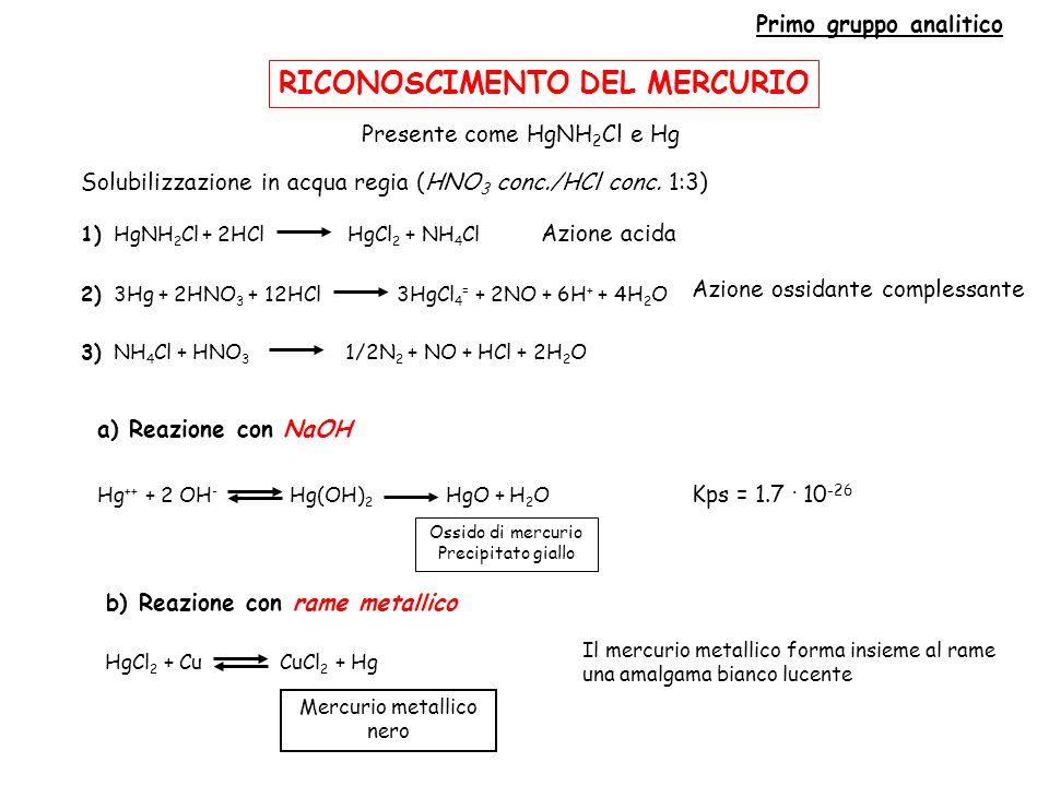 RICONOSCIMENTO DEL MERCURIO Primo gruppo analitico Presente come HgNH 2 Cl e Hg a) Reazione con NaOH b) Reazione con rame metallico Ossido di mercurio