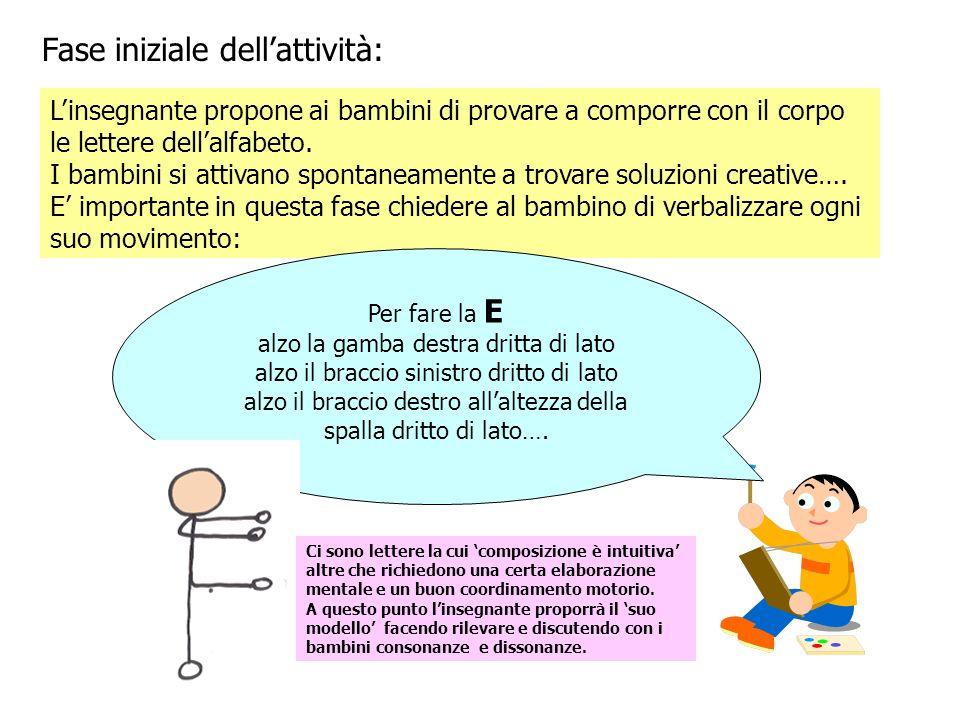 Fase iniziale dellattività: Linsegnante propone ai bambini di provare a comporre con il corpo le lettere dellalfabeto. I bambini si attivano spontanea