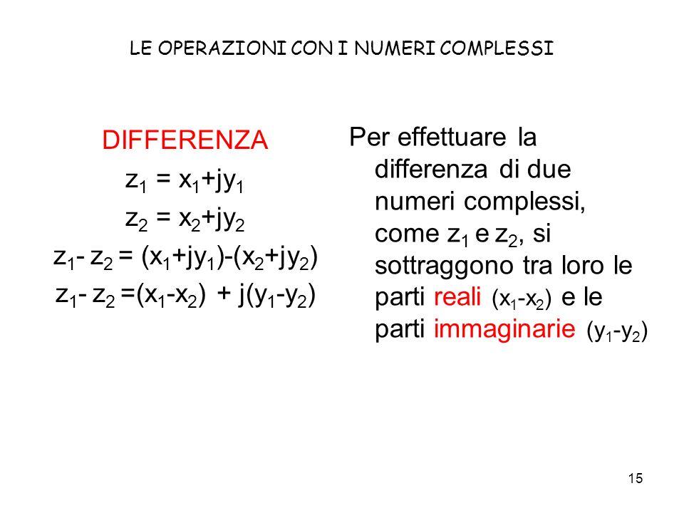 15 LE OPERAZIONI CON I NUMERI COMPLESSI Per effettuare la differenza di due numeri complessi, come z 1 e z 2, si sottraggono tra loro le parti reali (x 1 -x 2 ) e le parti immaginarie (y 1 -y 2 ) DIFFERENZA z 1 = x 1 +jy 1 z 2 = x 2 +jy 2 z 1 - z 2 = (x 1 +jy 1 )-(x 2 +jy 2 ) z 1 - z 2 =(x 1 -x 2 ) + j(y 1 -y 2 )