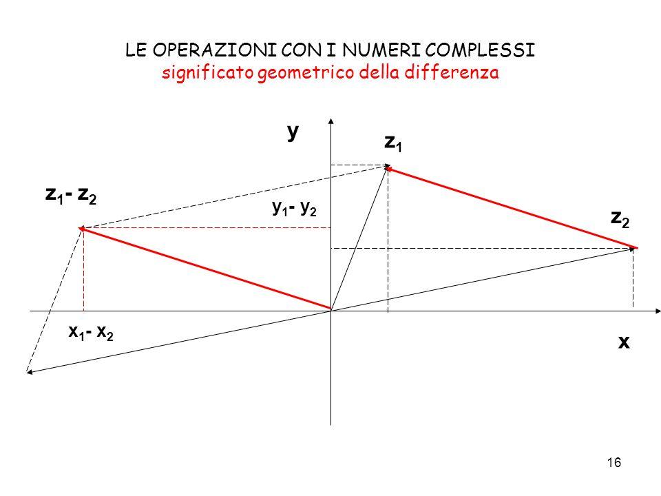 16 LE OPERAZIONI CON I NUMERI COMPLESSI significato geometrico della differenza y z1z1 z2z2 z 1 - z 2 x x 1 - x 2 y 1 - y 2