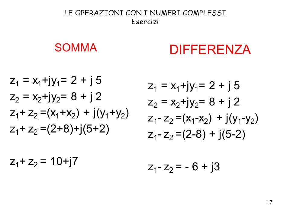 17 SOMMA z 1 = x 1 +jy 1 = 2 + j 5 z 2 = x 2 +jy 2 = 8 + j 2 z 1 + z 2 =(x 1 +x 2 ) + j(y 1 +y 2 ) z 1 + z 2 =(2+8)+j(5+2) z 1 + z 2 = 10+j7 LE OPERAZIONI CON I NUMERI COMPLESSI Esercizi DIFFERENZA z 1 = x 1 +jy 1 = 2 + j 5 z 2 = x 2 +jy 2 = 8 + j 2 z 1 - z 2 =(x 1 -x 2 ) + j(y 1 -y 2 ) z 1 - z 2 =(2-8) + j(5-2) z 1 - z 2 = - 6 + j3